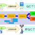 改善の基本を身につけるQC手法セミナー