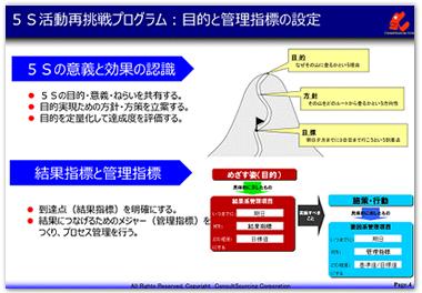5S活動の目的管理についての説明です。