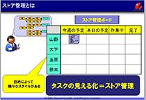 プロジェクト管理 設計開発テーマ
