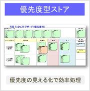 優先度型タスク管理ツール