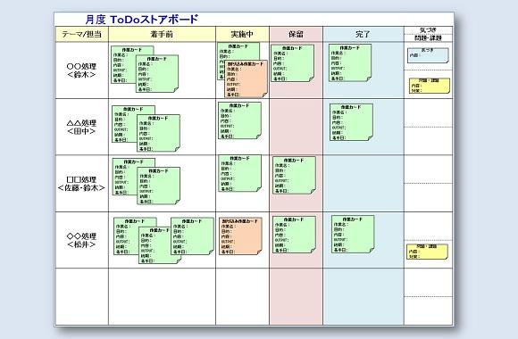 かんばん方式のタスク管理ツールライブラリー(ダウンロードページ)