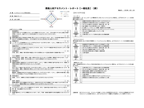 人材アセスメントのイメージ図
