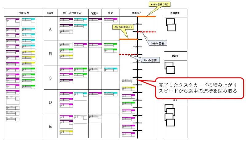 タスク 進捗表 ダウンロード pdf