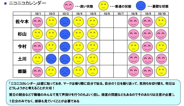 ニコニコカレンダーによる対策事例