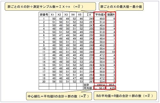 データシートのイメージ