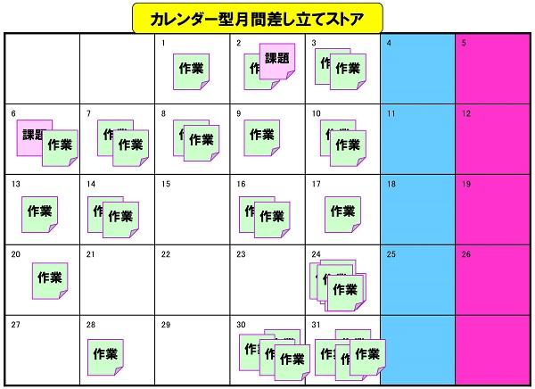 カレンダー型ストア管理