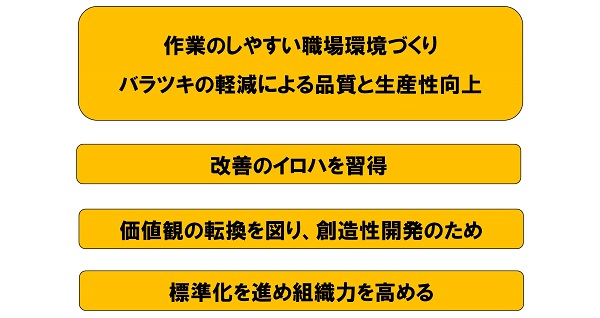 5S改善の目的は様々