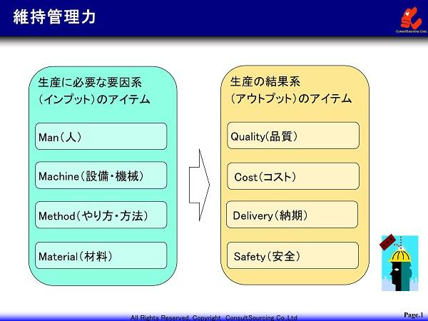 維持管理のイメージ図