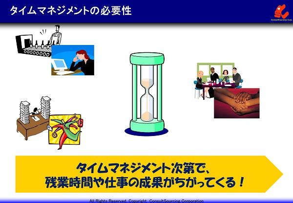 時間管理の必要性のイメージ