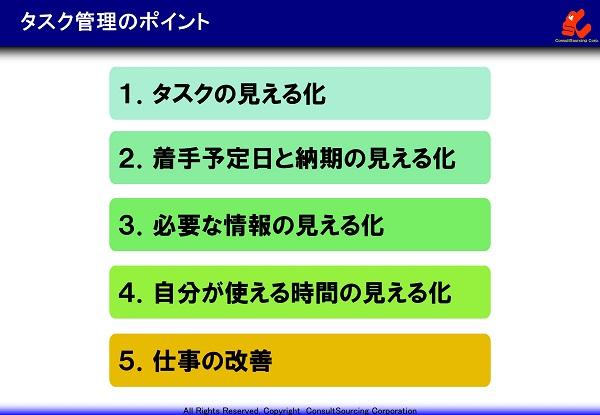 タスク管理のポイントのイメージ