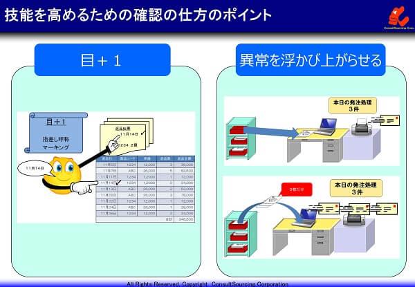 スキルアップのための確認の仕方のポイントの事例