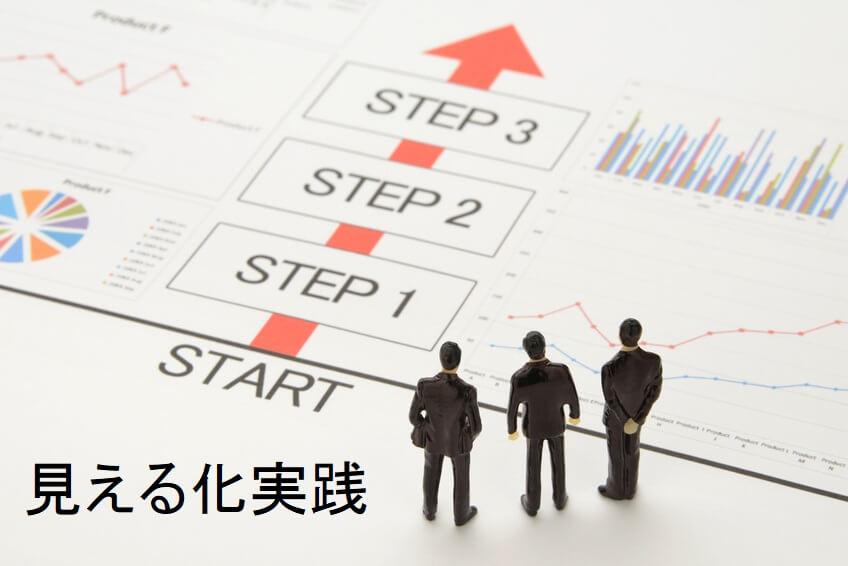 見える化実践ステップイメージ