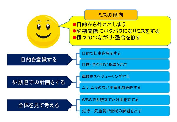 細部が気になる人の傾向と対策のイメージ