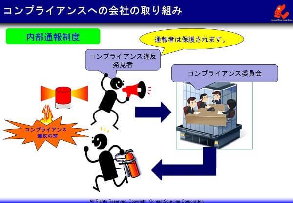 内部通報制度の事例