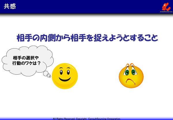 共感のイメージ図