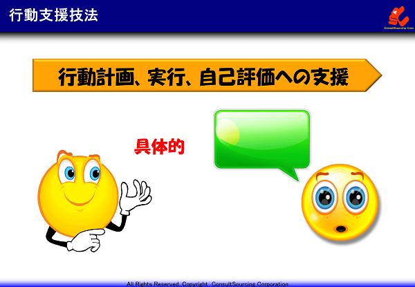 行動支援技法のイメージ図