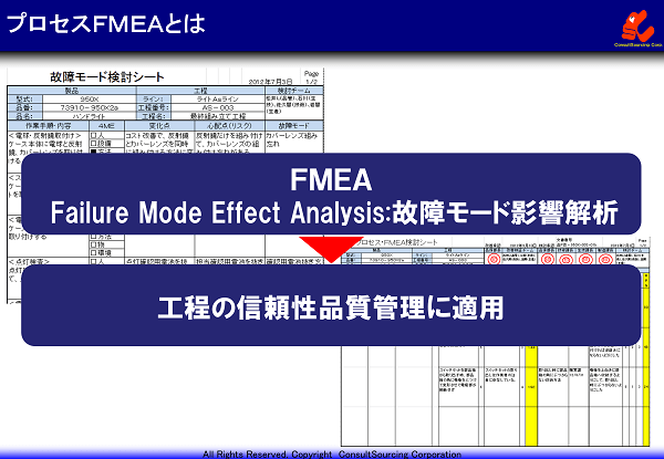 工程FMEAのの事例図