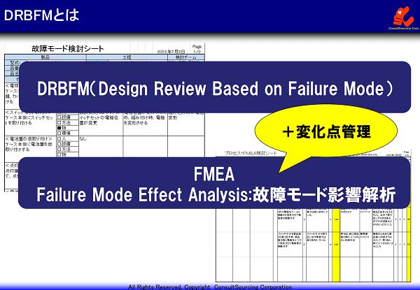 FRBFMの説明図