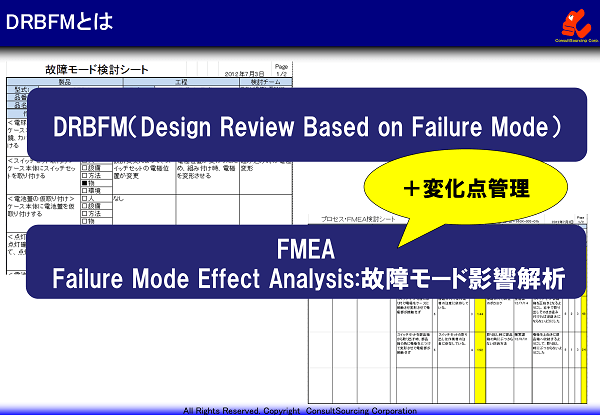 DRBFMの説明図