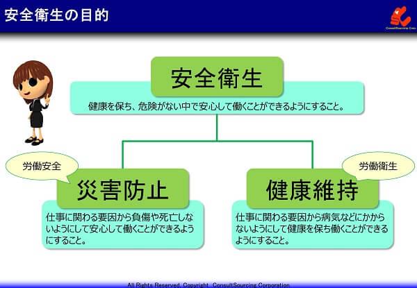 安全衛生の体系図