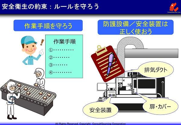 作業ルールと安全装置の事例