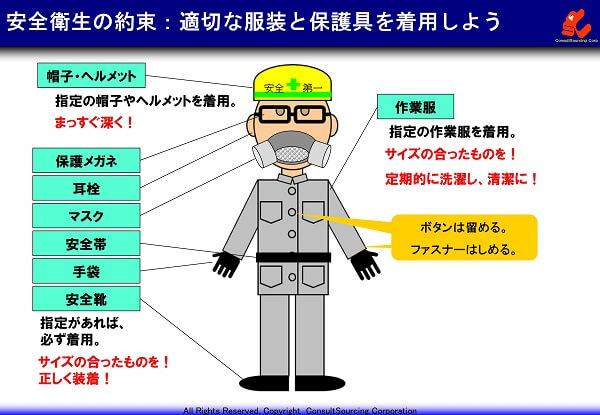 安全な服装と防護器具の着用事例