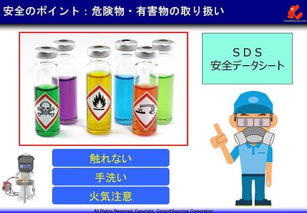 危険物・有害物質の取り扱いの説明