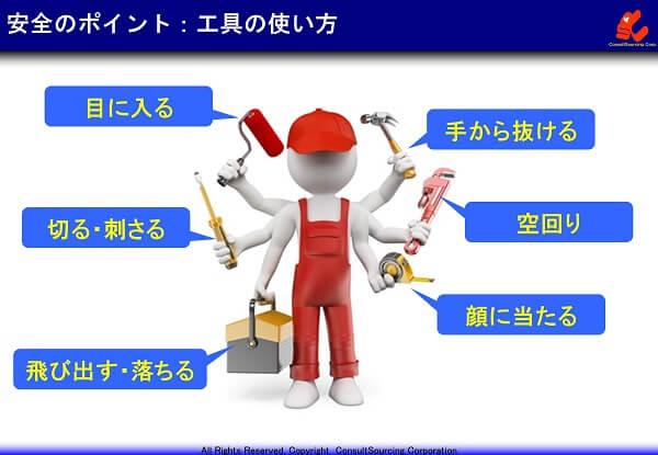 工具の取り扱いのイメージ