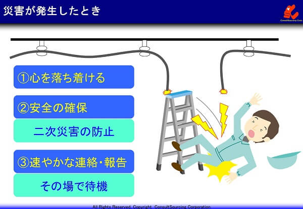 災害発生時の対処方法の事例