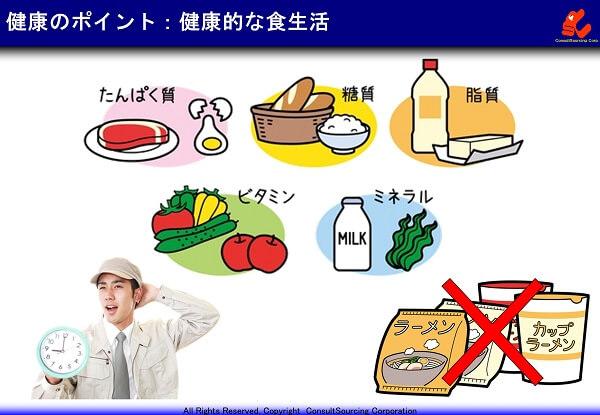 健康的な食生活のイメージ