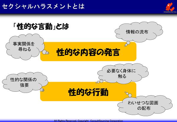 セクハラの概念説明図