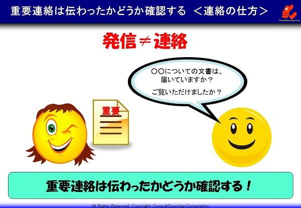 連絡の仕方は重要な情報は伝わったか確認するの説明図