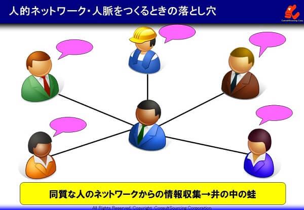 人的ネットワークの落とし穴の説明図