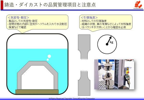 気密性・耐圧性と強度の品質管理項目の説明図