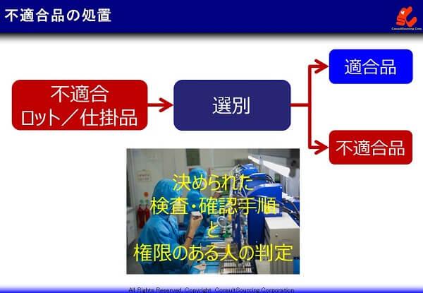 不適合品の接別と評価の事例説明図
