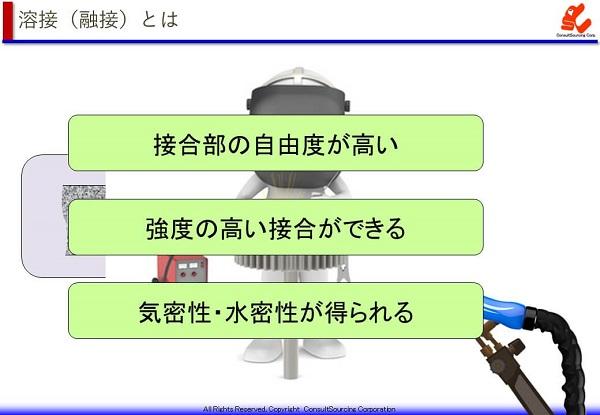 溶接の特徴の説明図