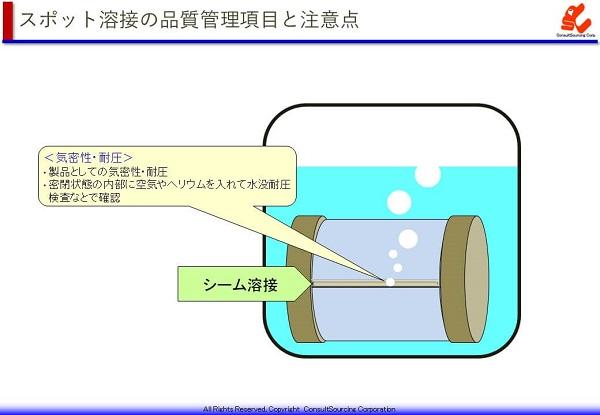 シーム溶接の気密性・耐圧性試験の説明図