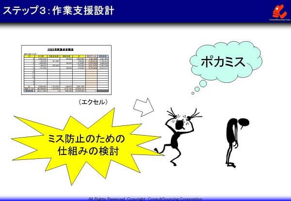 業務支援設計の事例