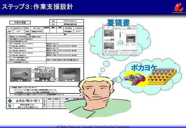 作業支援の設計の事例