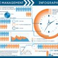 人時生産性とは~計算式と分析方法のツールと事例