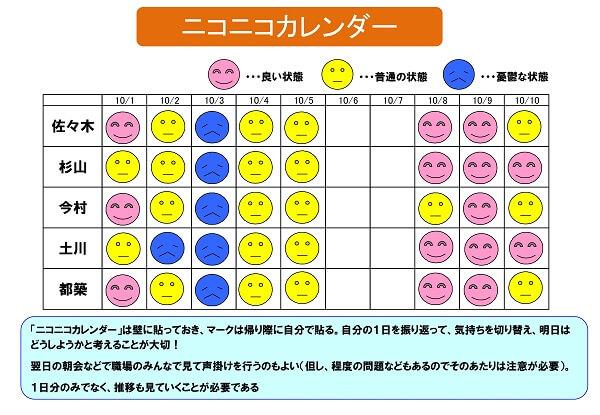 ニコニコカレンダーの事例