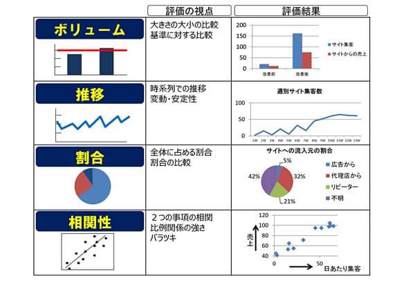 グラフ比較表事例