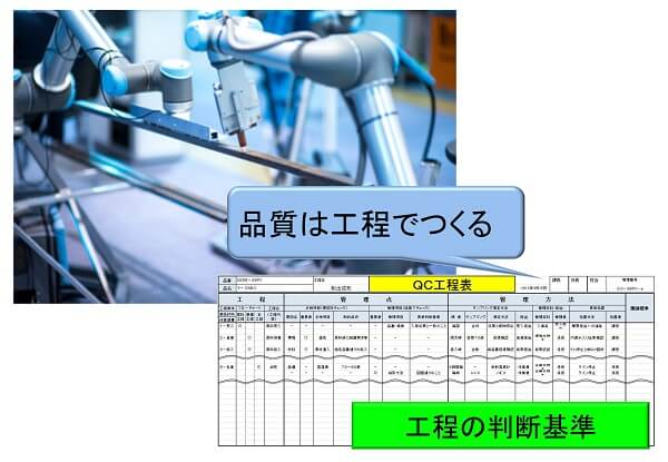 QC工程表のツール事例