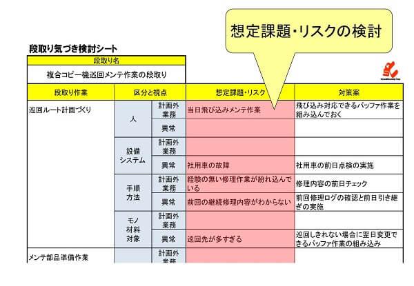 4M気づき検討ツール事例