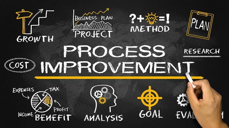 業務改善のイメージ