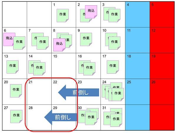 カレンダー型タスク管理ツールの事例