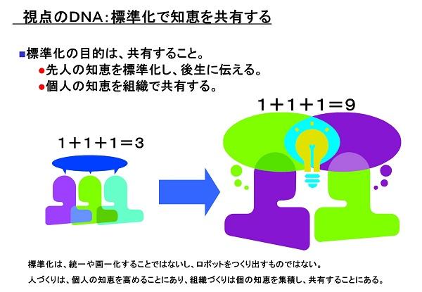 視点のDNA