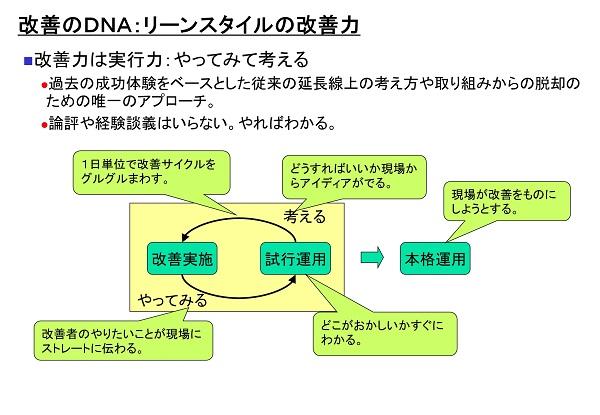 改善のDNAのイメージ