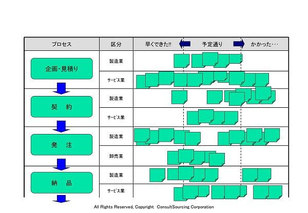 変動分析シートのツール事例