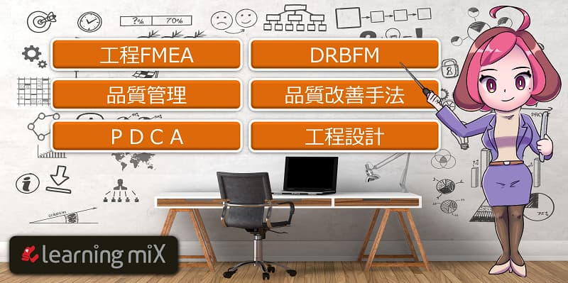 FMEAの動画学習の項目イメージ